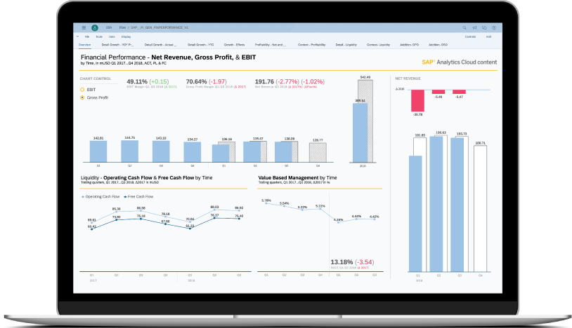 finance analytics cloud