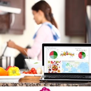 Your Analytics – Food & Beverage KPI's